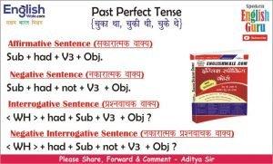 Past Perfect Tense Chart