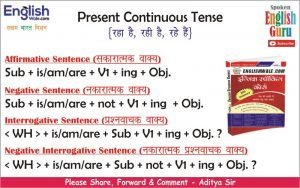 Present Continuous Tense Chart
