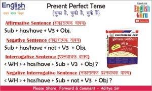 Present Perfect Tense Chart