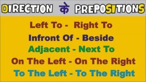 Prepositions of Position and Direction